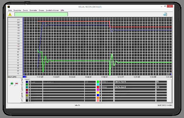 process visualisation feller engineering gmbh rh fellereng de